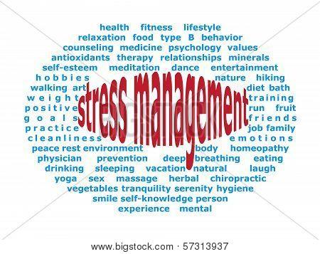 Stress Manegement