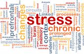 foto of hypertrophy  - Background concept wordcloud illustration of chronic mental stress - JPG