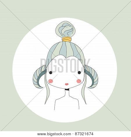 Horoscope Aries Sign, Girl Head