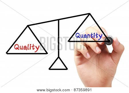 Quality And Quantity Balance