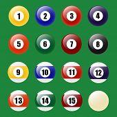 foto of zero  - Colored Pool Balls - JPG
