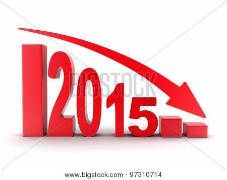 2014 Statistics Down