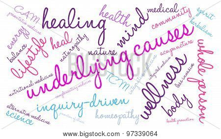 Underlying Causes Word Cloud
