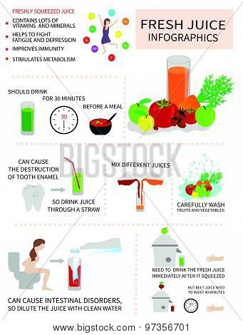 Fresh Juice Infografics