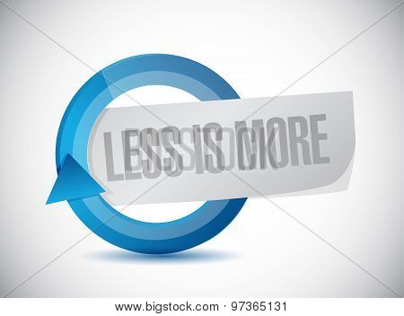 Less Is More Cycle Sign Concept Illustration