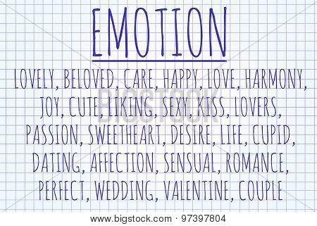 Emotion Word Cloud