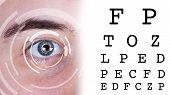 Постер, плакат: Eye Test Vision Chart