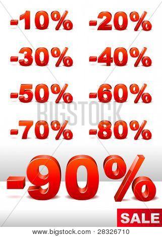 Porcentajes de venta. Vector