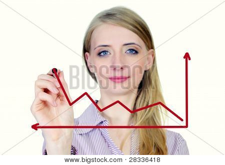 Growth and success graph presented by a woman