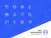 Idea Management Line Icon Set. Set Of Line Icons On White Background. Research Concept. Idea, Brain, poster