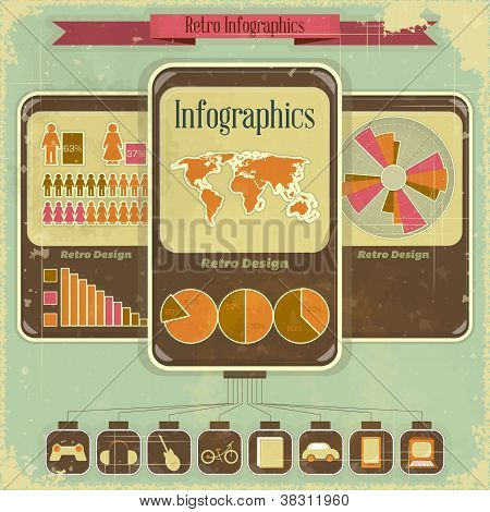 Retro Infographic Design
