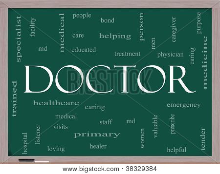 Doctor Word Cloud Concept On A Blackboard