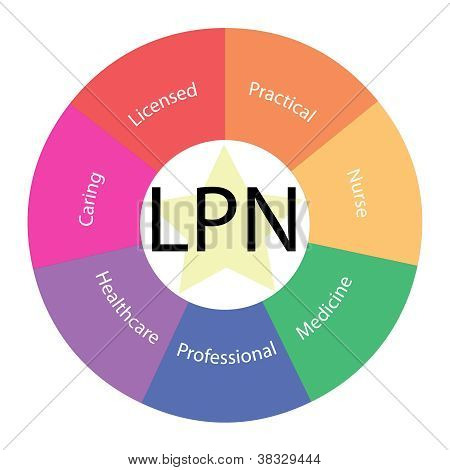 Lpn Circular Concept With Colors And Star