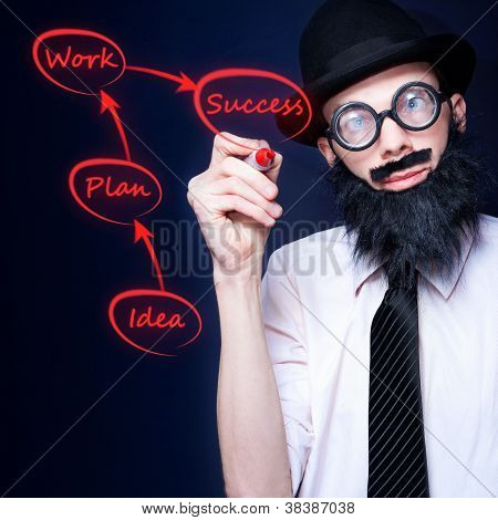 Marketing Geschäft Mann Zeichnung Erfolg Diagramm