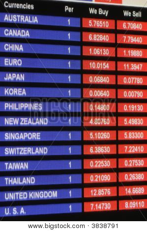 Exchange Rate Display Board