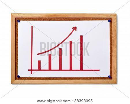 Finance Business Graph On Corkboard Economy