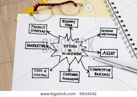 Return Of Investment Diagram
