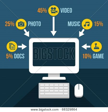 Computer Content Analytics Infographic in Flat Style. Vector