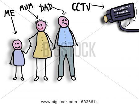 Cctv Family