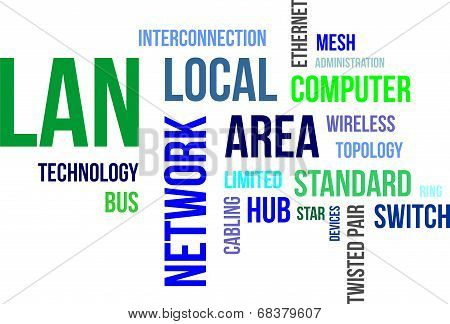 Word Cloud - Lan