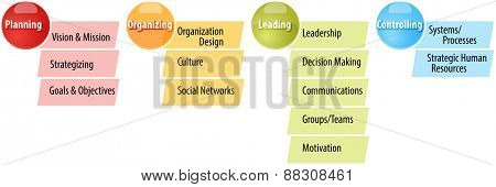 business strategy concept infographic diagram illustration of planning business steps