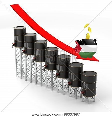 Oil business in Palestine