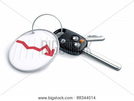 Car keys with a profit loss symbol as a keyring