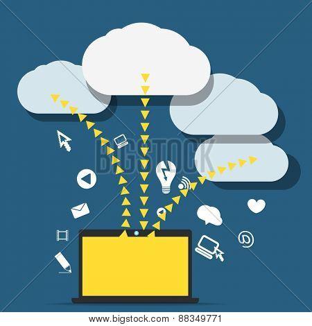 Modern conputer communication abstract scheme