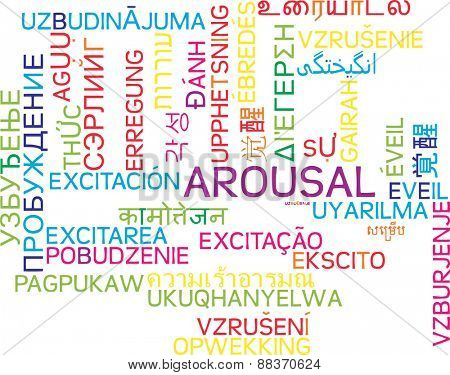 Background concept wordcloud multilanguage international many language illustration of arousal