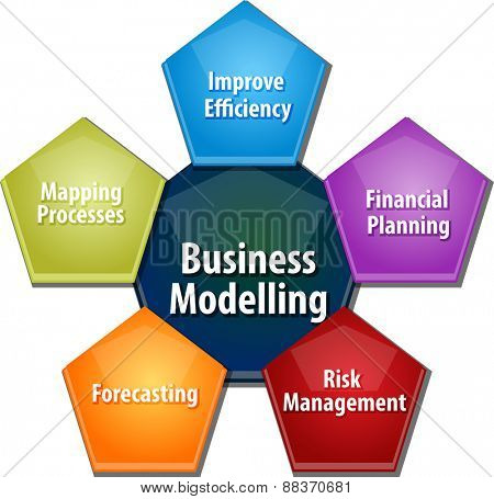 business strategy concept infographic diagram illustration of business modelling