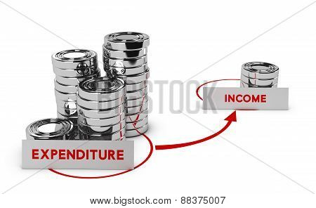 Overspending