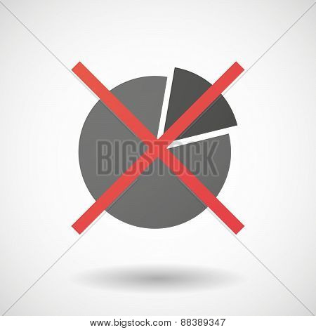 Not Allowed Icon With A Pie Chart