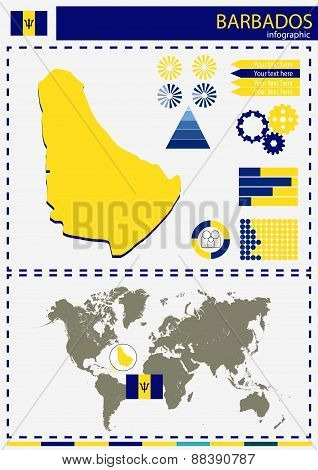 Vector Barbados Illustration Country Nation National Culture Concept