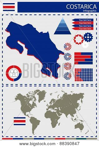 Vector Costarica Illustration Country Nation National Culture Concept