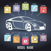pic of gps  - Car presentation poster - JPG