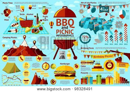 BBQ and Picnic infographics - food, 4th of July, Birthday, camping, hamburger content. Vector