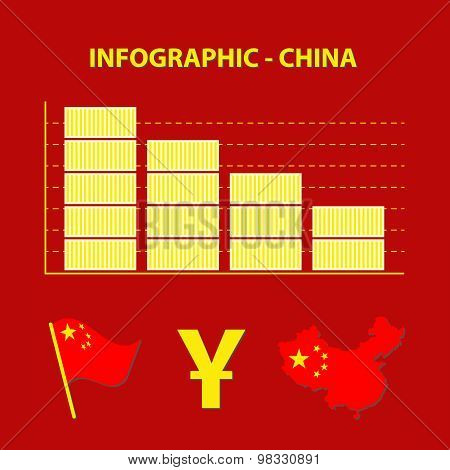 Infographic With Graph Of Decrease Business Of China