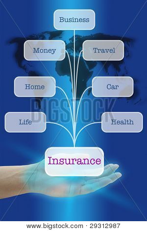 Hand Hold Seven Insurance for Business Risk Management concept