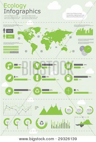 Coleção de vetores infográfico ecologia com gráficos, etiquetas e elementos gráficos