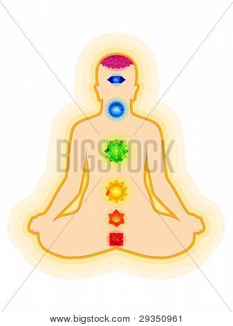 Abstract Chakra Yoga Template