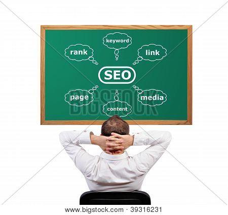Scheme Seo On Blackboard