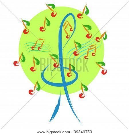 árvore da música