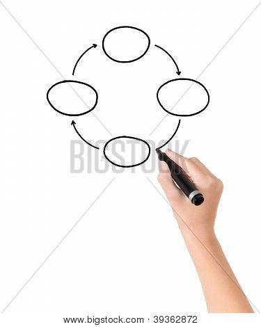 Drawing Empty Diagram Organization