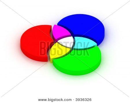 Cores RGB cruzando