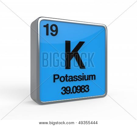 Potassium Element Periodic Table