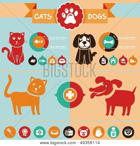 Vector Set Of Infographics Elements - Dogs, Cats