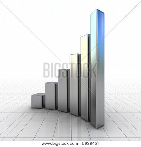 Financial Stat