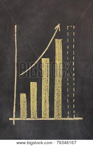 Business Bar Chart On A Chalkboard