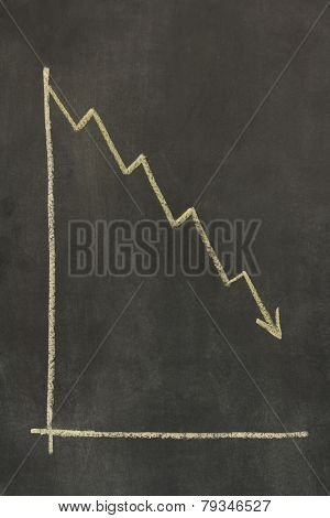 Chalkboard / blackboard graph