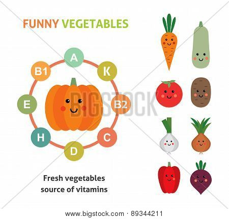 Vector card with vegetables. Organic food